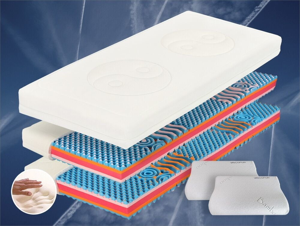 Tropico Ortopedická matrace Tropico Airforce Color visco wellness - 80x195 cm | 1+1 zdarma (2ks)